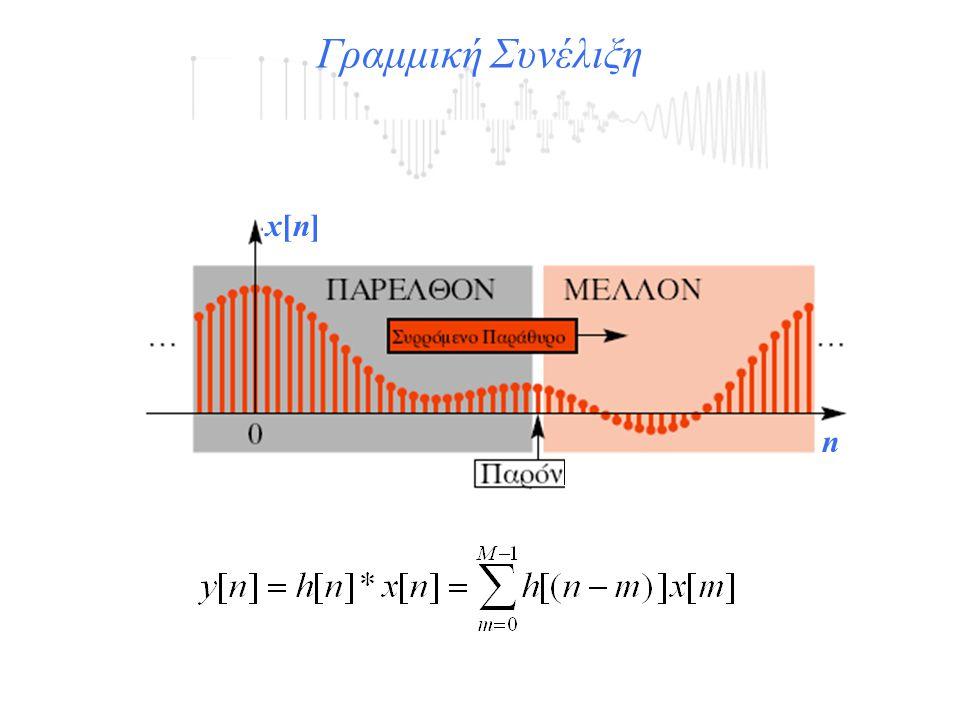 Γραμμική Συνέλιξη x[n] n